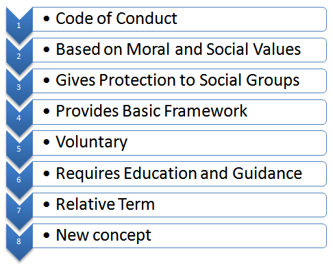 What are business ethics meaning definition features for 6 characteristics of bureaucracy