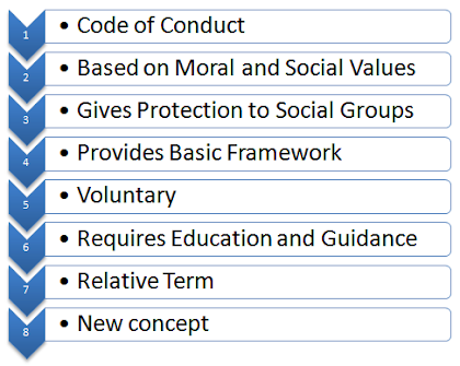 characteristics features of business ethics