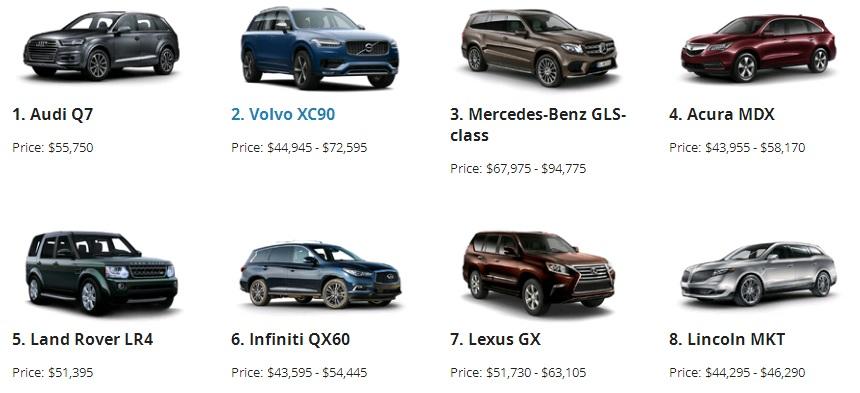 Đối thủ đáng gờm nhất của Volvo XC90 2016 chính là GLS và Q7