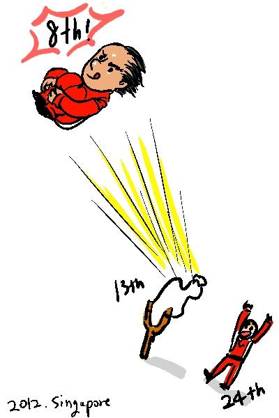 комикс с рогаткой - Фелипе Масса стартует с 13-го места - откатывается на 24-е и прорывается на 8-ое на Гран-при Сингапура 2012