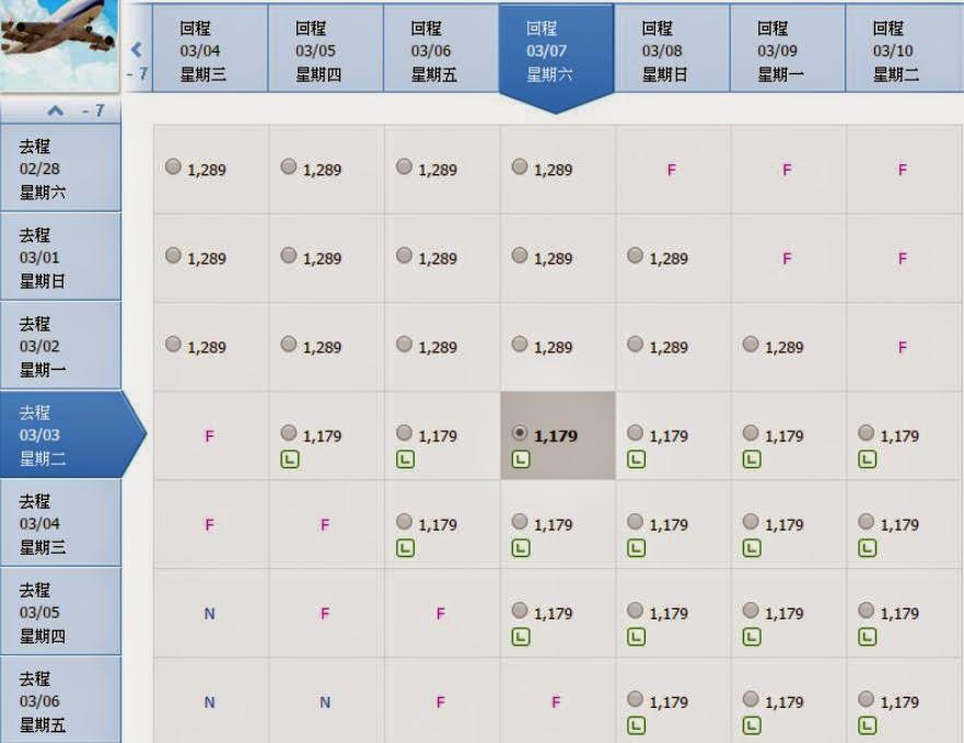 中華航空,香港往來台北/高雄/台中/台南: $680($1,178連稅);