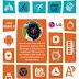 FashTech: Technology Meets Fashion - Infographic
