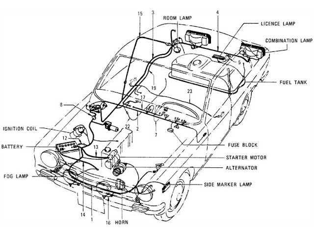 electric wiring harness for 1977 280z