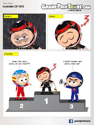 легкая победа Кими Райкконена на Гран-при Австралии 2013 - комикс Grand Prix Toons