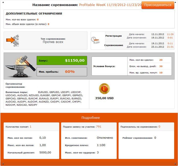 Forexcup—Лучшие конкурсы трейдеров  2012-11-12_124427_ru