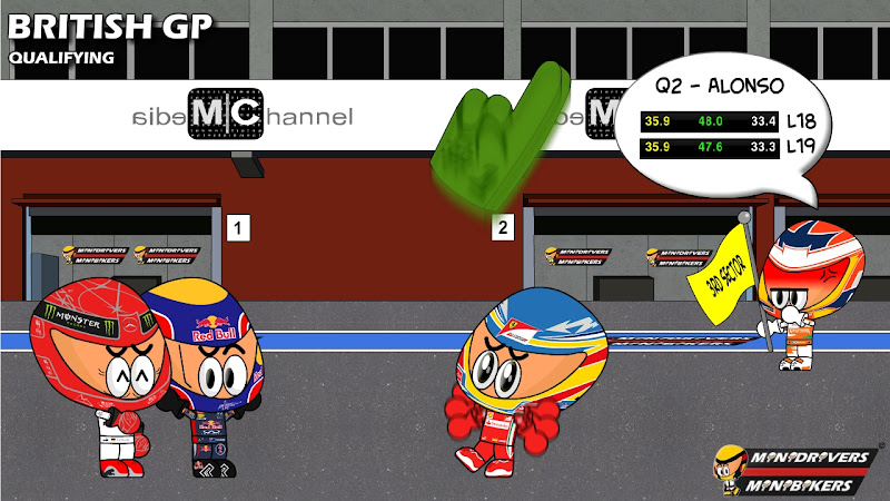 Фернандо Алонсо на поуле - Los MiniDrivers по квалификации Гран-при Великобритании 2012