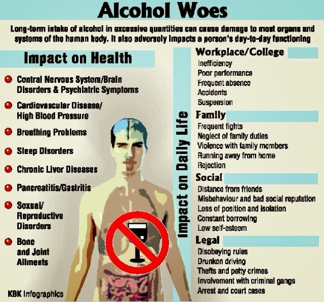 causes and effects of alcoholism