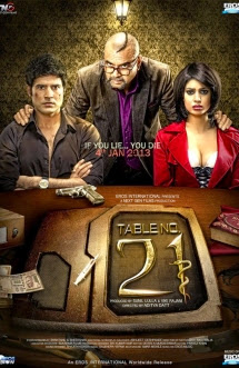 Table No 21