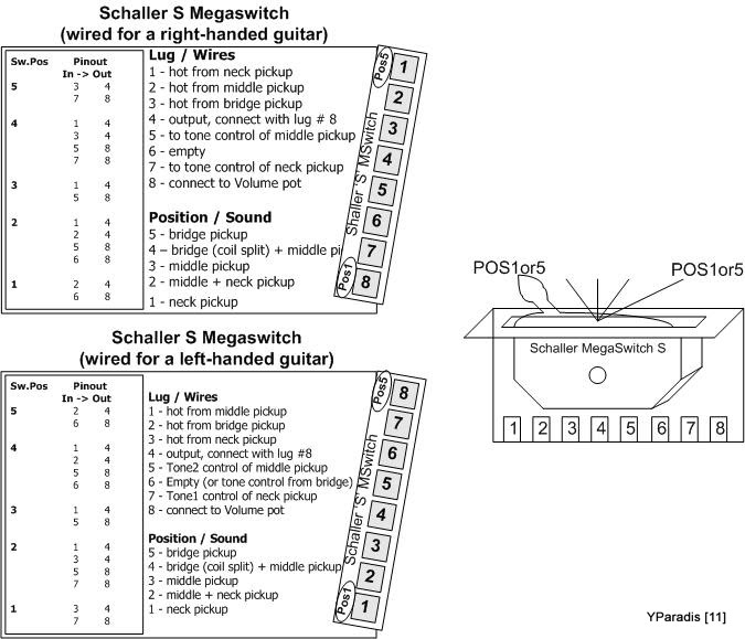 Schaller Megaswitch Diagram Pinout on mega wiring diagram
