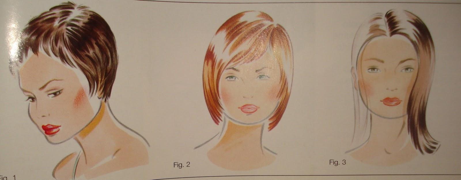 Tagli capelli per viso irregolare