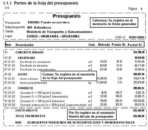 Manual de s10 2005 costos y presupuestos ingcivilperu - Ejemplo de un presupuesto reforma bano ...