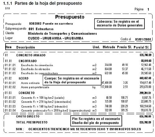 Manual de s10 2005 costos y presupuestos ingcivilperu - Presupuestos obras y reformas ...