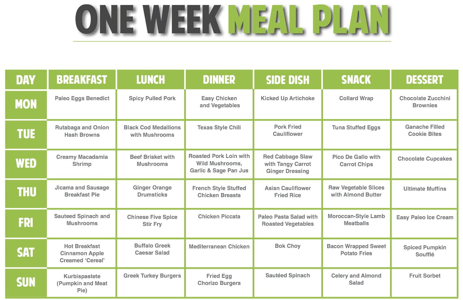 A diet chart for weight loss image collections free any chart examples food chart for weight loss gallery free any chart examples vegetarian weight loss meal plan pdf geenschuldenfo Choice Image