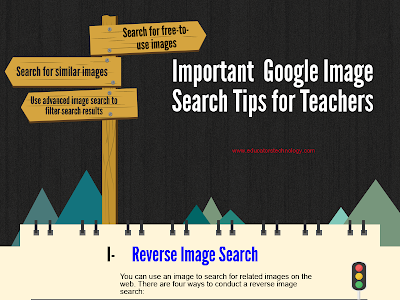 Some Helpful Google Image Search Tips