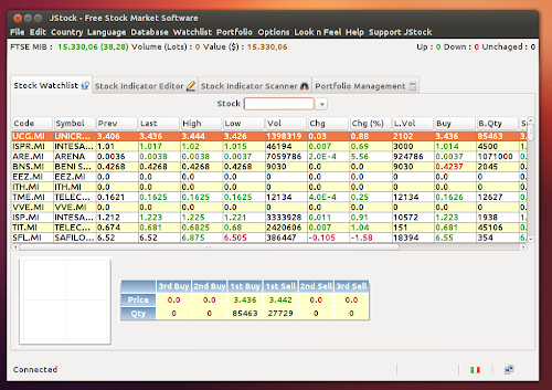JStock - Ubuntu