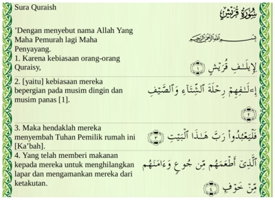 Notes At Taklim Al Quraisy Sebagai Pedoman Ketentraman Hidup