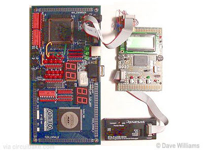 JTAG - Boundary Scan interface to CPLD