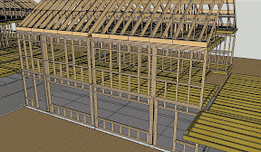 timerframe structure