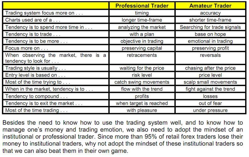 Forex trader pro vs 4