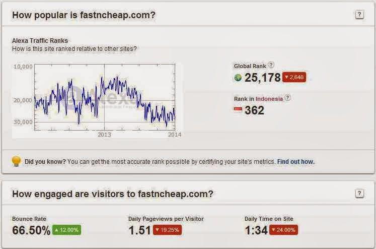 Fastncheapcom Toko Online Indonesia