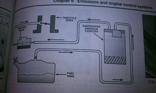 240z Gas Diagram Wiring Diagram