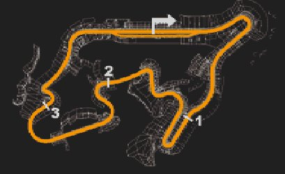 Grand Valley Speedway