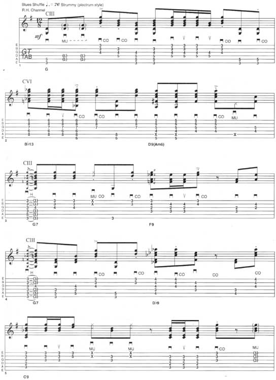 Rhythm Guitar Lesson Tabs