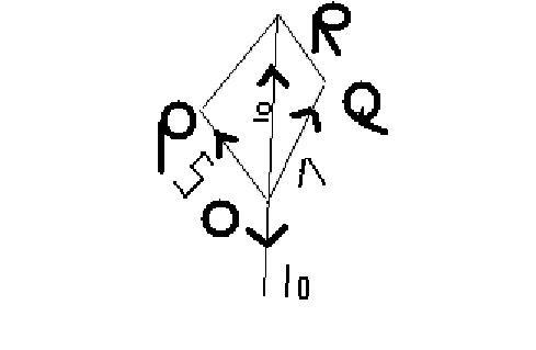 parallelogram of forces diagram