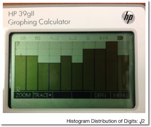 Eddie's Math and Calculator Blog: Distribution of Digits