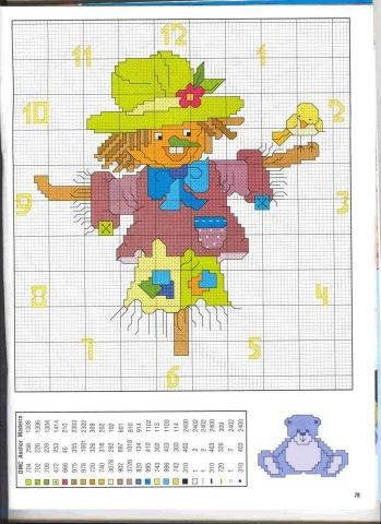 Schemi punto croce spaventapasseri orologio puntocroce for Orologio punto croce schemi gratis