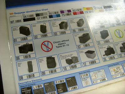 荷物を特定するためのチャートシステム
