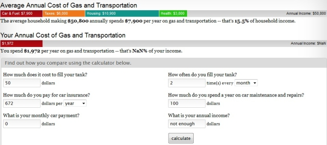 how much we spend on the car transportation