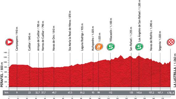 La Vuelta 2012. Etapa 19. Peñafiel – La Lastrilla. @ Unipublic