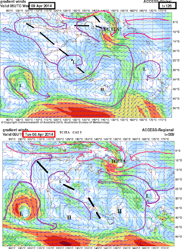 COMAPRE ACcESS T126 HRS FORECAST WITH ACTUAL  april 2014