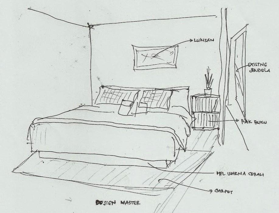 Lihat Ta1114369610 Widuri Sketsa Desain Interior di
