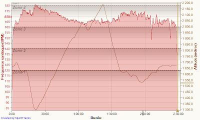 Trail des 2-Alpes 2012