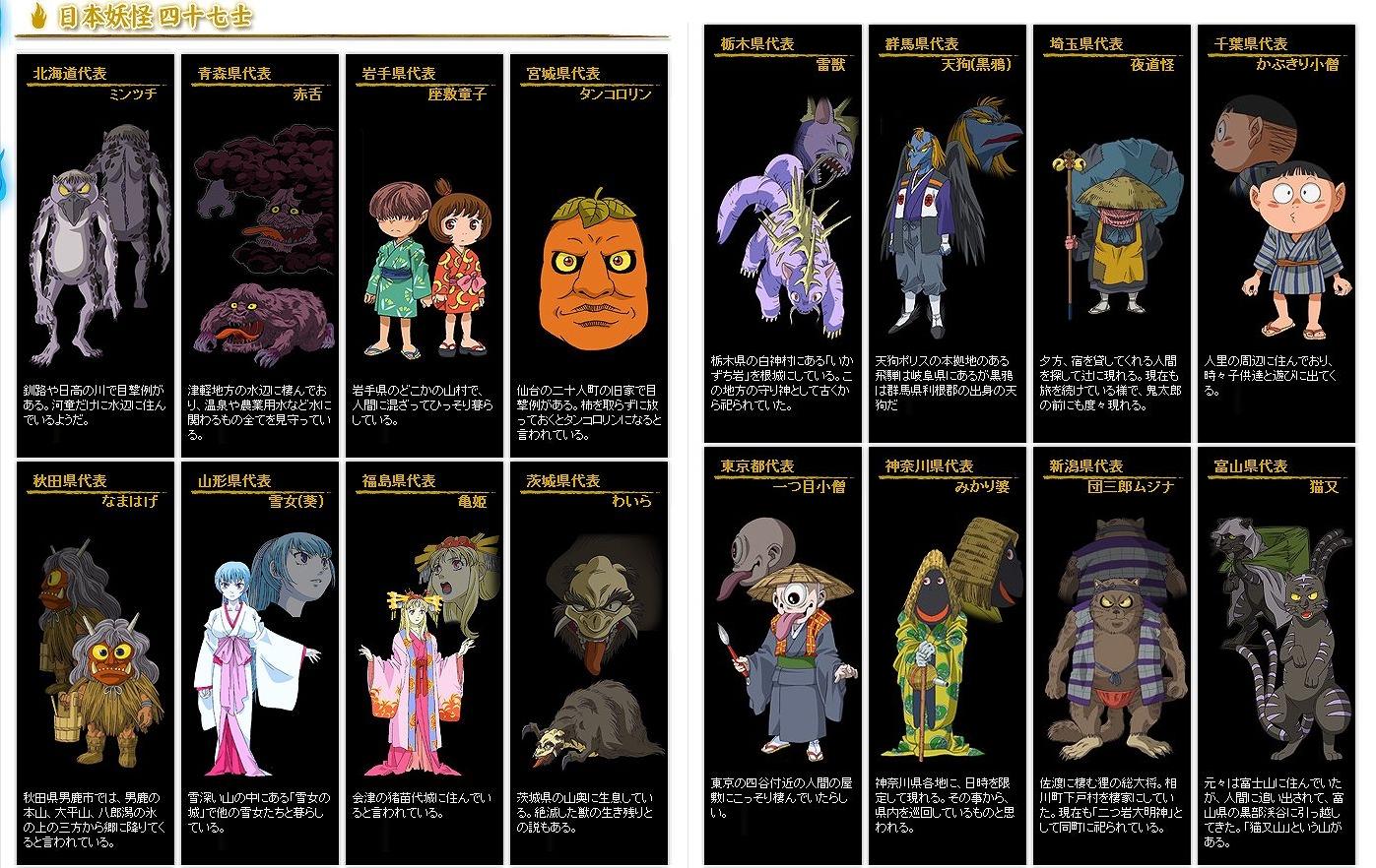 【画像】ゲゲゲの鬼太郎、日本全国の妖怪代表たち