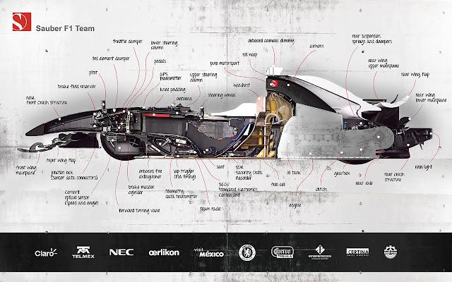 ザウバーF1マシン スライス画像壁紙