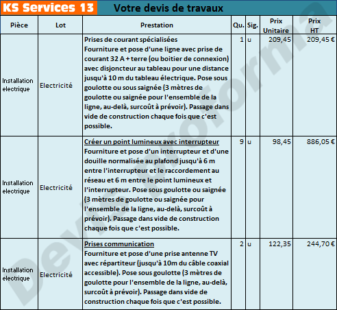 Ks Services 13 Co T D Une R Fection Lectrique Et Devis