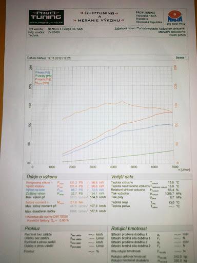 Twingo%2520dyno%252017.11.2012.jpg