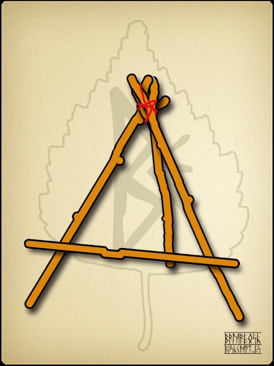 Triángulo.