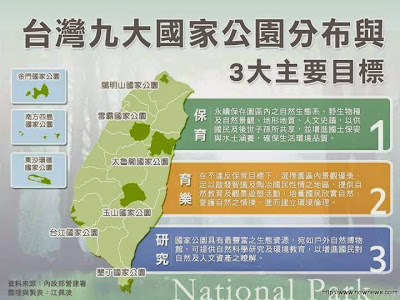 臺灣國家公園 http://holidaygo.blogspot.com/2015/02/taiwan-national-park.html