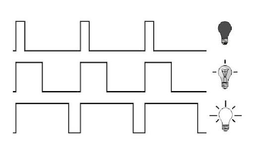 Experiment #11  PWM module  | Sarge's electronics blog