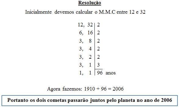 Exercícios resolvidos de MMC