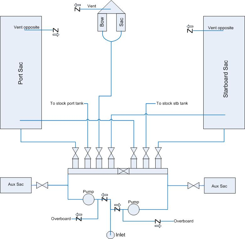 reversible pump ballast wiring diagram wiring diagrams instructions rh bahu co T12 Ballast Wiring Diagram T12 Ballast Wiring Diagram