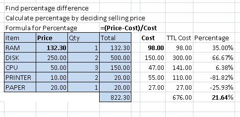 calculating the percentage of doing an online selling than actual selling For more general percentage calculations see our page percentage calculators to calculate the percentage increase sometimes it is useful to be able to calculate actual values based on the percentage increase or decrease it is common to see examples of when this could be useful in the.