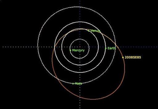 這顆小行星環繞太陽一周需2年時間,它下一次接近地球將發生於2013年3月29日,將與地球保持大約1500萬公里的安全距離。