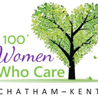 100WomenWhoCare CK