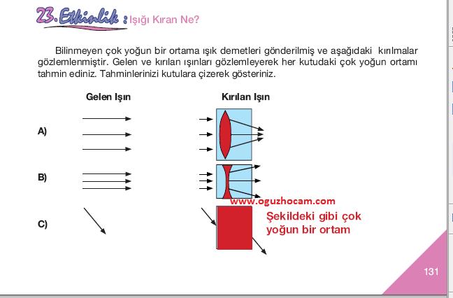 sayfa+131+-+23.+etkinlik.png (648×426)