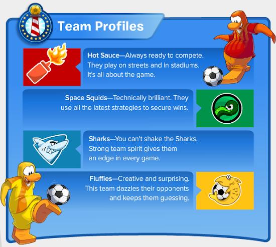 Club Penguin Times Team Profiles